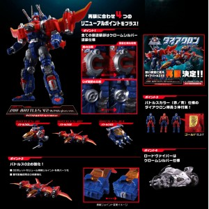 Takaratomy Diaclone Reboot: DA-11 Dia Battles V2 'Alpha Plus Version'